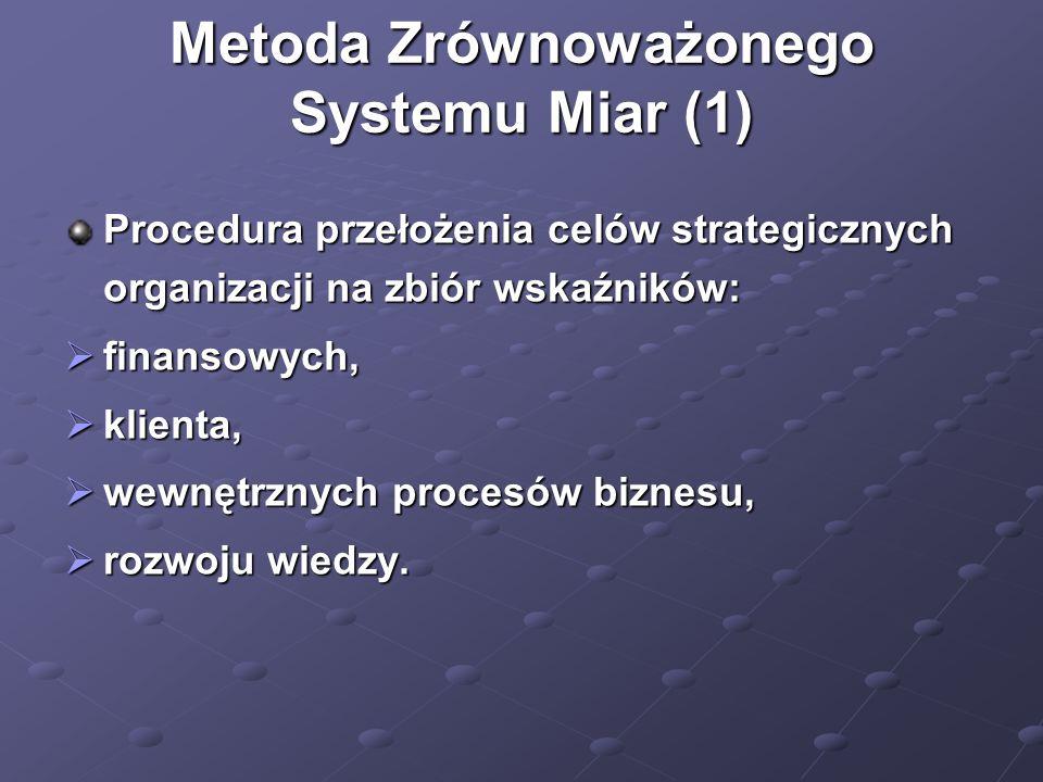 Metoda Zrównoważonego Systemu Miar (1) Procedura przełożenia celów strategicznych organizacji na zbiór wskaźników:  finansowych,  klienta,  wewnętr