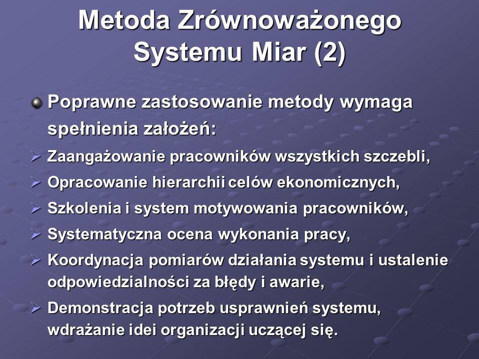 Metoda Zrównoważonego Systemu Miar (2) Poprawne zastosowanie metody wymaga spełnienia założeń:  Zaangażowanie pracowników wszystkich szczebli,  Opra