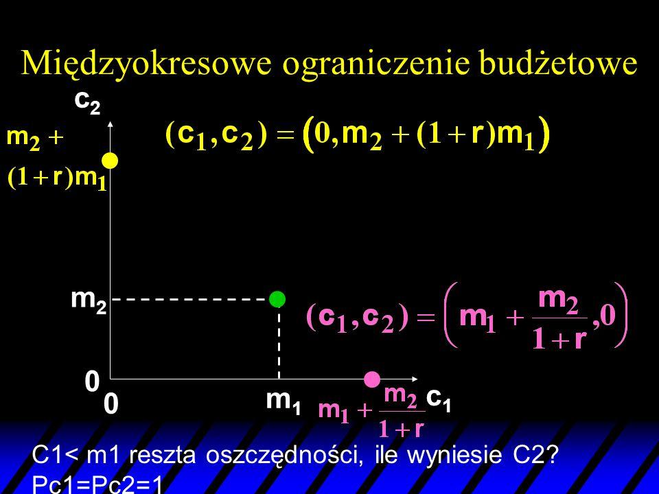 Międzyokresowe ograniczenie budżetowe c1c1 c2c2 m2m2 m1m1 0 0 C1< m1 reszta oszczędności, ile wyniesie C2? Pc1=Pc2=1