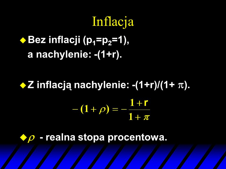 Inflacja u Bez inflacji (p 1 =p 2 =1), a nachylenie: -(1+r).  Z inflacją nachylenie: -(1+r)/(1+  ).   - realna stopa procentowa.