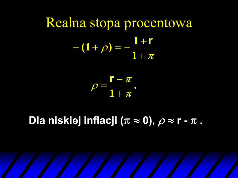 Realna stopa procentowa Dla niskiej inflacji (  0),  r - .