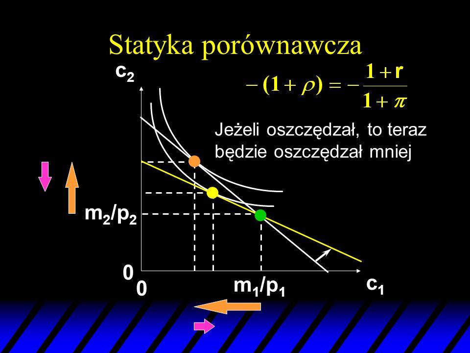 Statyka porównawcza c1c1 c2c2 m 2 /p 2 m 1 /p 1 0 0 Jeżeli oszczędzał, to teraz będzie oszczędzał mniej