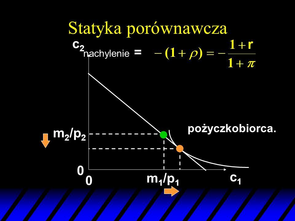 Statyka porównawcza c1c1 c2c2 m 2 /p 2 m 1 /p 1 0 0 nachylenie = pożyczkobiorca.