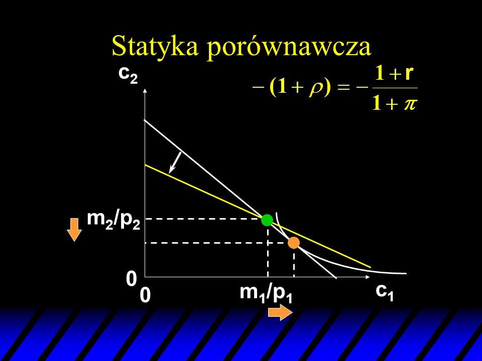 Statyka porównawcza c1c1 c2c2 m 2 /p 2 m 1 /p 1 0 0
