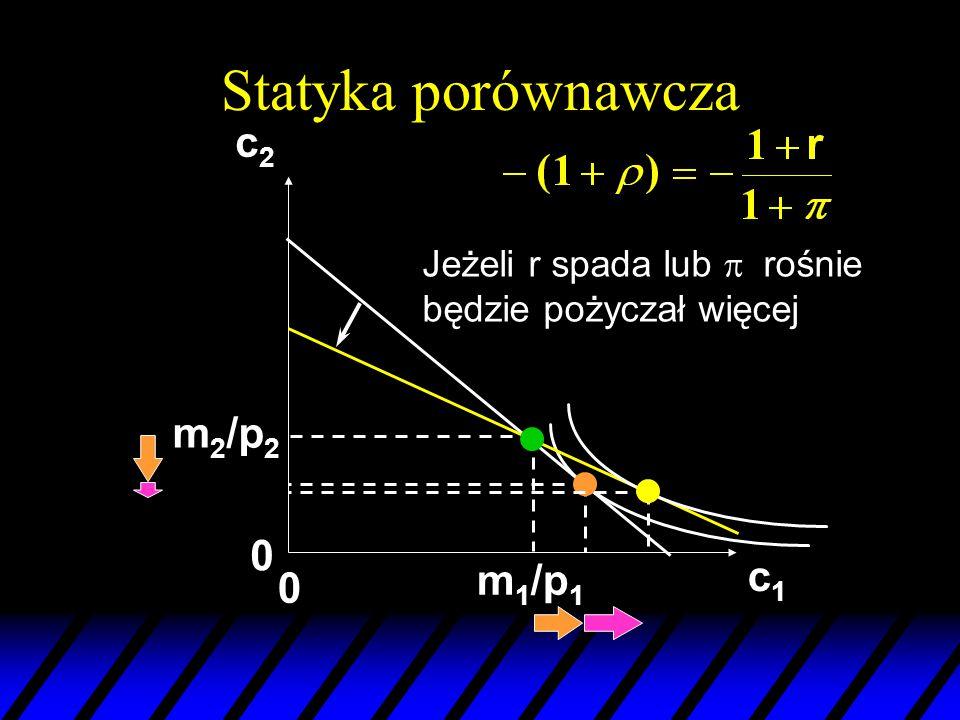 Statyka porównawcza c1c1 c2c2 m 2 /p 2 m 1 /p 1 0 0 Jeżeli r spada lub  rośnie będzie pożyczał więcej