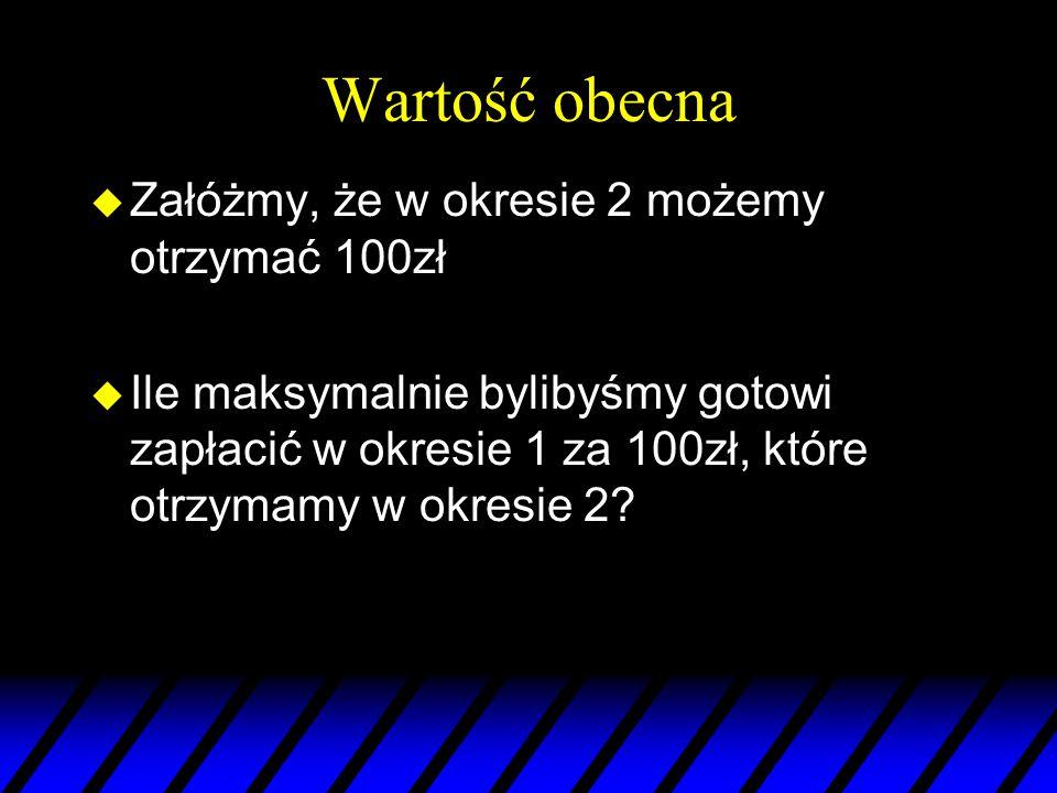 Równanie Słuckiego
