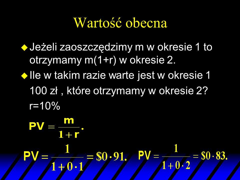 Wybór międzyokresowy u Konsument konsumuje (c 1, c 2 ) i zarabia (m 1, m 2 ) w dwóch okresach.