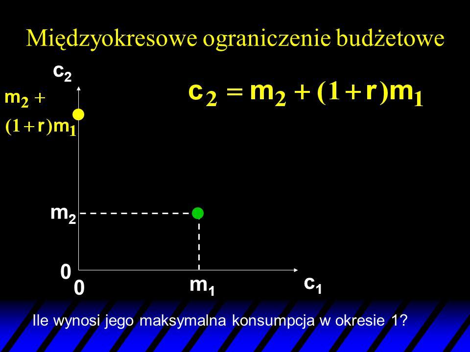 Międzyokresowe ograniczenie budżetowe c1c1 c2c2 m2m2 m1m1 0 0 Ile wynosi jego maksymalna konsumpcja w okresie 1?