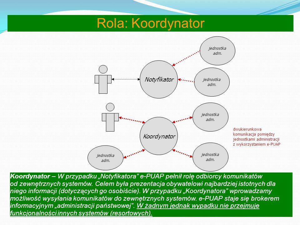 Rola: Notyfikator Notyfikator – Rozszerzenie modelu bramki. W tym modelu e-PUAP odbiera zdarzenia od systemów administracji państwowej wysyłane w okre