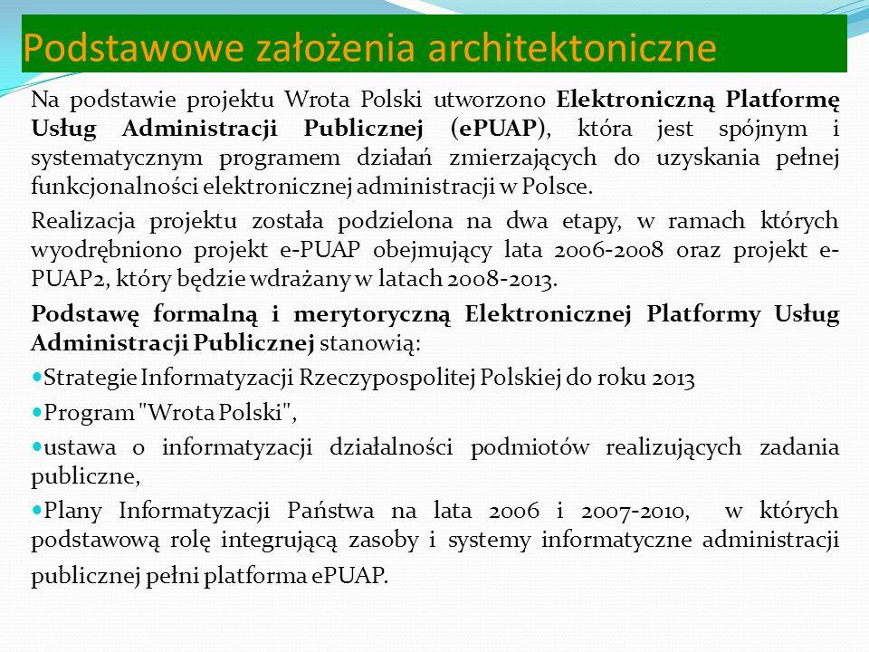 Podstawowe założenia architektoniczne e-PUAP nie zastępuje systemów dziedzinowych (należących do jednostek administracji rządowej i samorządowej) e-PU
