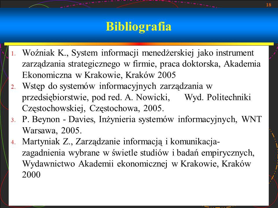 18 Bibliografia 1. Woźniak K., System informacji menedżerskiej jako instrument zarządzania strategicznego w firmie, praca doktorska, Akademia Ekonomic