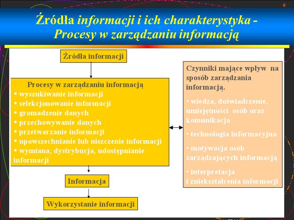 6 Źródła informacji i ich charakterystyka - Procesy w zarządzaniu informacją