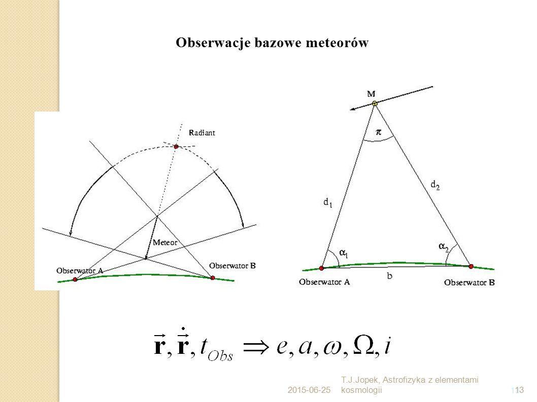 13 Obserwacje bazowe meteorów 2015-06-25 T.J.Jopek, Astrofizyka z elementami kosmologii13