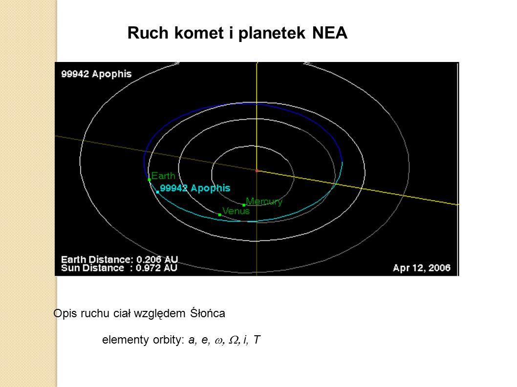 Ruch komet i planetek NEA Opis ruchu ciał względem Śłońca elementy orbity: a, e,  i, T