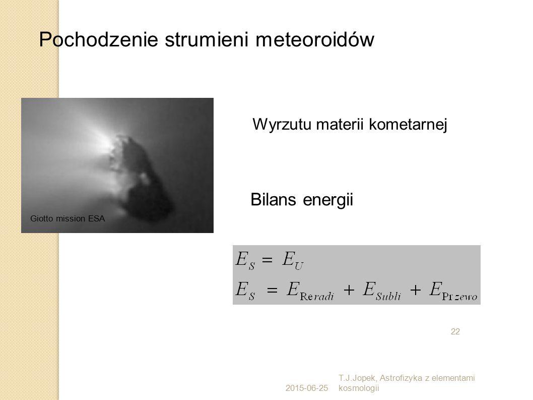2015-06-25 T.J.Jopek, Astrofizyka z elementami kosmologii 22 Pochodzenie strumieni meteoroidów Giotto mission ESA Bilans energii Wyrzutu materii komet