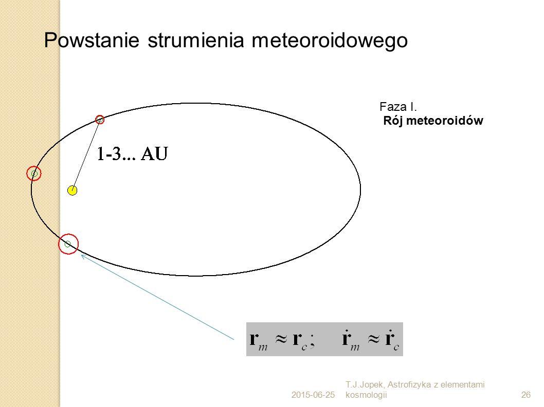 2015-06-25 T.J.Jopek, Astrofizyka z elementami kosmologii26 Powstanie strumienia meteoroidowego Faza I. Rój meteoroidów