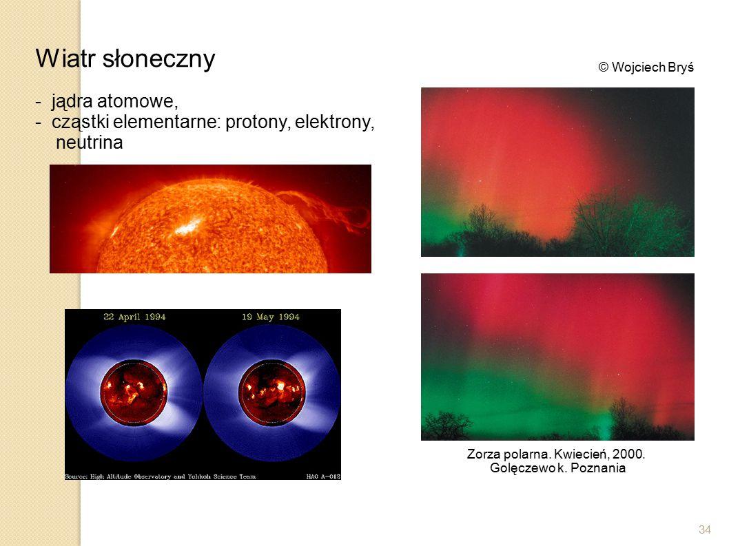34 Zorza polarna. Kwiecień, 2000. Golęczewo k. Poznania Wiatr słoneczny - jądra atomowe, - cząstki elementarne: protony, elektrony, neutrina © Wojciec