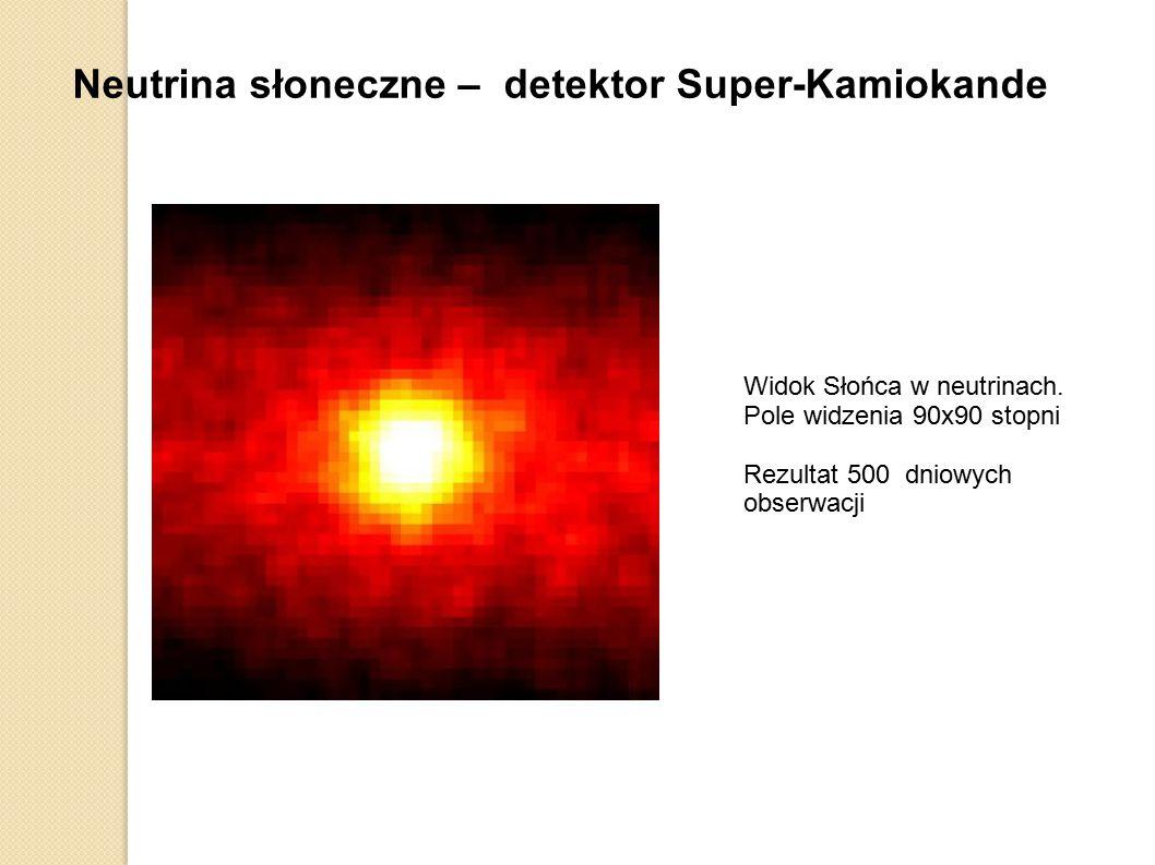 Neutrina słoneczne – detektor Super-Kamiokande Widok Słońca w neutrinach.