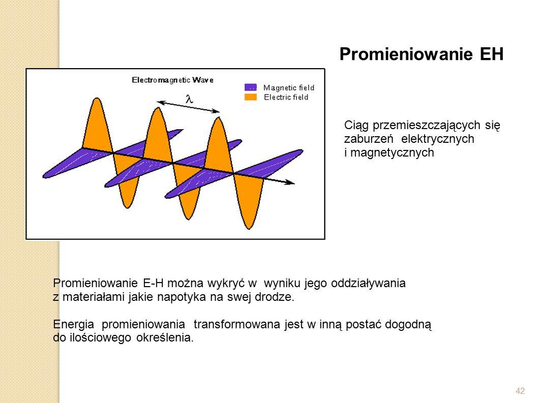 42 Promieniowanie EH Promieniowanie E-H można wykryć w wyniku jego oddziaływania z materiałami jakie napotyka na swej drodze. Energia promieniowania t