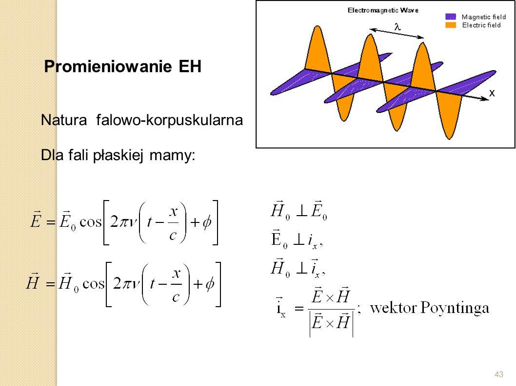 43 Promieniowanie EH Natura falowo-korpuskularna Dla fali płaskiej mamy: x