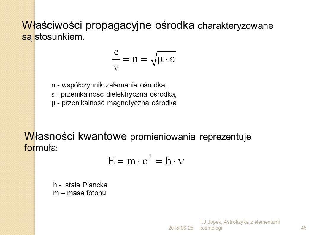 2015-06-25 T.J.Jopek, Astrofizyka z elementami kosmologii45 Właściwości propagacyjne ośrodka charakteryzowane są stosunkiem : n - współczynnik załaman