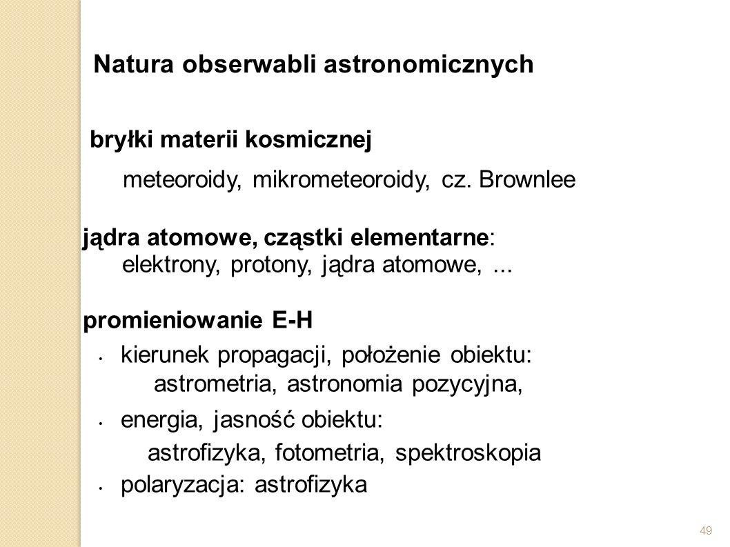49 bryłki materii kosmicznej meteoroidy, mikrometeoroidy, cz. Brownlee jądra atomowe, cząstki elementarne: elektrony, protony, jądra atomowe,... promi