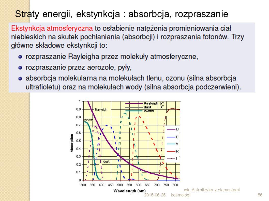 2015-06-25 T.J.Jopek, Astrofizyka z elementami kosmologii56 Straty energii, ekstynkcja : absorbcja, rozpraszanie