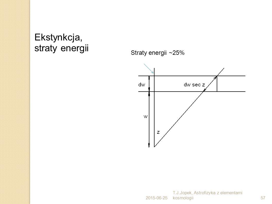 2015-06-25 T.J.Jopek, Astrofizyka z elementami kosmologii57 Ekstynkcja, straty energii Straty energii ~25%