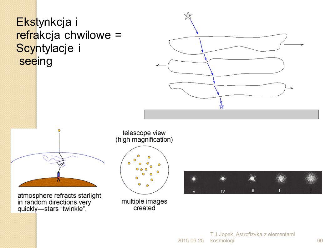 2015-06-25 T.J.Jopek, Astrofizyka z elementami kosmologii60 Ekstynkcja i refrakcja chwilowe = Scyntylacje i seeing