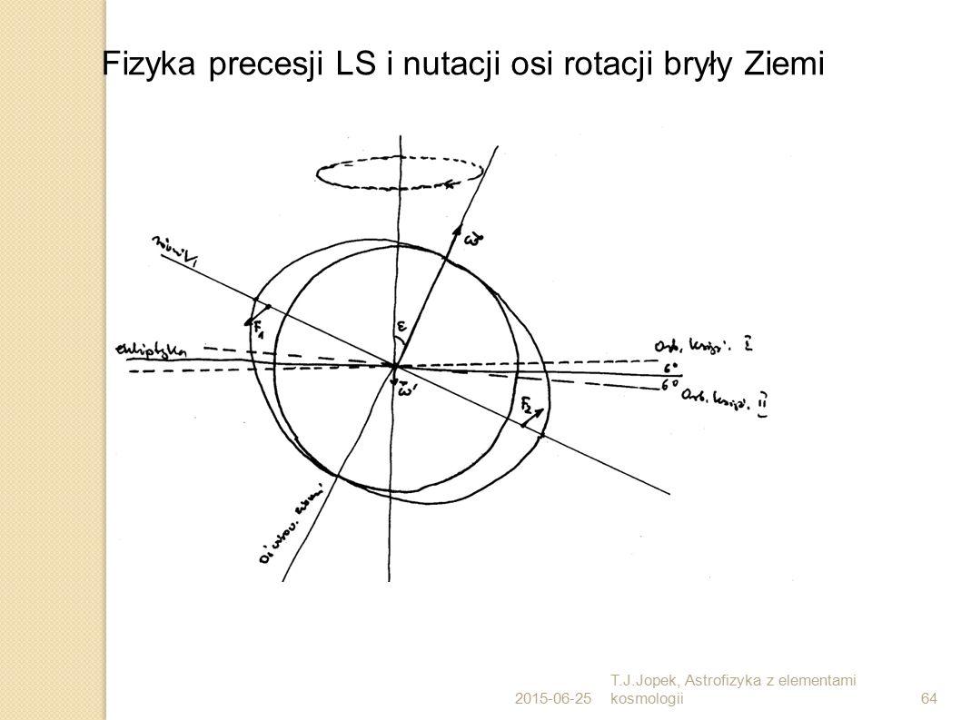 2015-06-25 T.J.Jopek, Astrofizyka z elementami kosmologii64 Fizyka precesji LS i nutacji osi rotacji bryły Ziemi