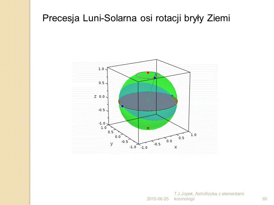 2015-06-25 T.J.Jopek, Astrofizyka z elementami kosmologii65 Precesja Luni-Solarna osi rotacji bryły Ziemi