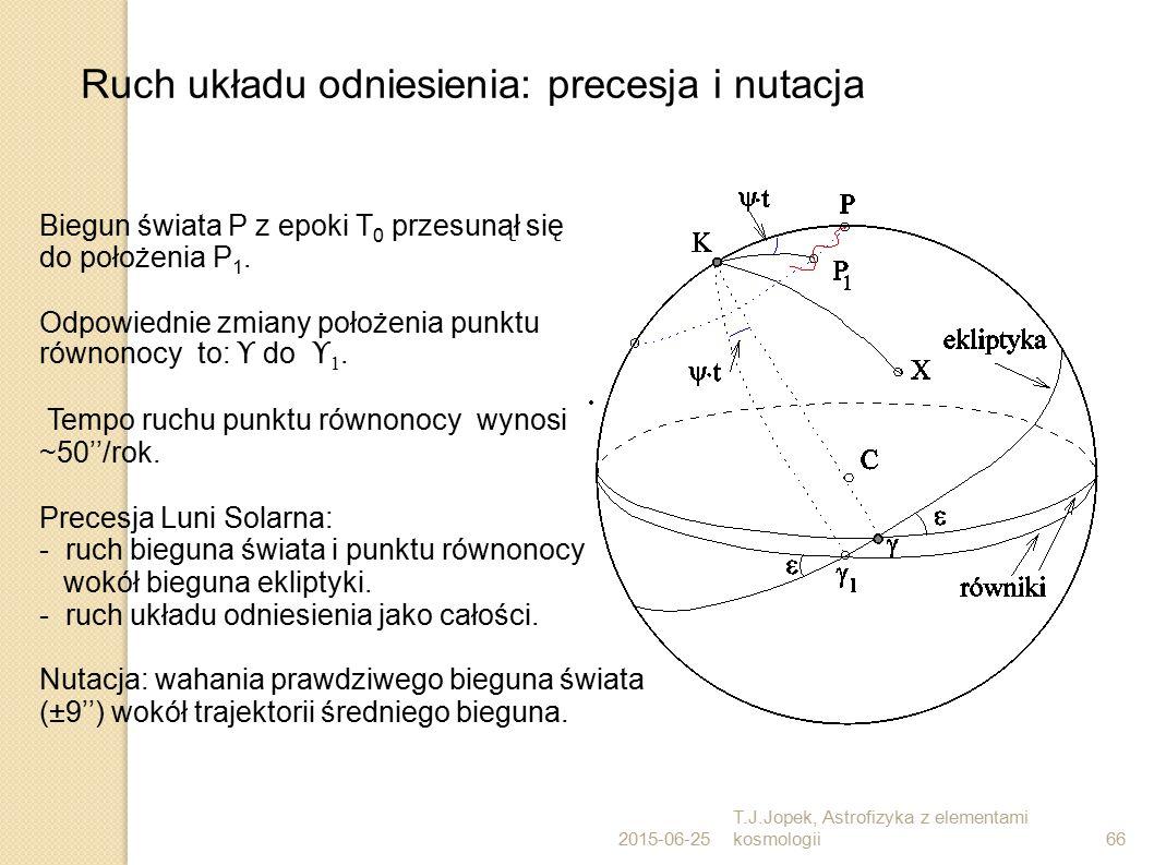 2015-06-25 T.J.Jopek, Astrofizyka z elementami kosmologii66 Ruch układu odniesienia: precesja i nutacja Biegun świata P z epoki T 0 przesunął się do położenia P 1.