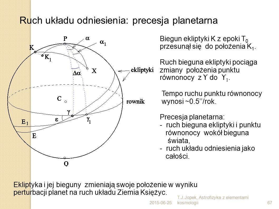 2015-06-25 T.J.Jopek, Astrofizyka z elementami kosmologii67 Ruch układu odniesienia: precesja planetarna Biegun ekliptyki K z epoki T 0 przesunął się do położenia K 1.
