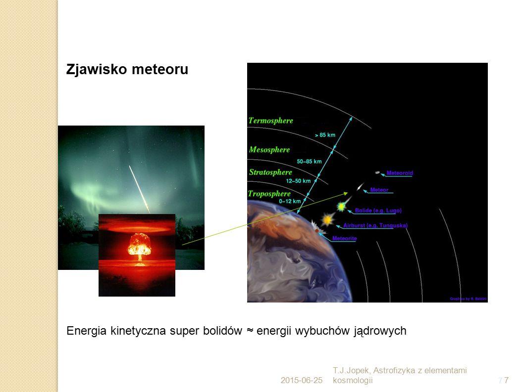 2015-06-25 T.J.Jopek, Astrofizyka z elementami kosmologii68 Obserwacja kierunku przyjścia prmomienowania EH: - błędy instrumentalne, instrumentalny profil, - refrakcję astronomiczną, - aberracje (dobową, roczną, planetarną), - paralaksę (dobową, roczną, wiekową), - precesję i nutację, - statystyczne metody opracowania pomiarów, - inne zagadnienia np.