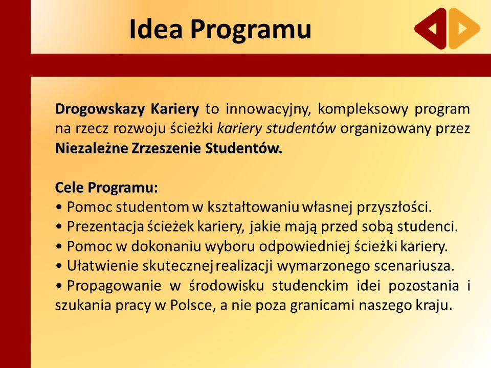 Drogowskazy Kariery Niezależne Zrzeszenie Studentów. Drogowskazy Kariery to innowacyjny, kompleksowy program na rzecz rozwoju ścieżki kariery studentó