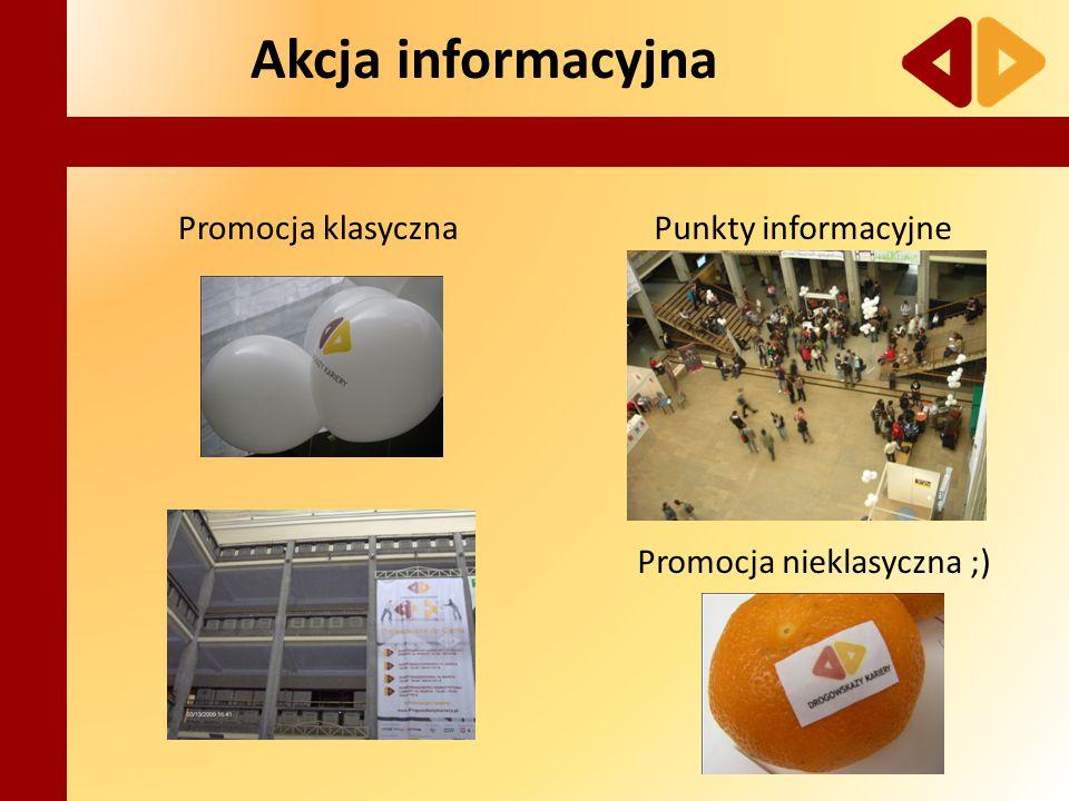 Promocja klasyczna Promocja nieklasyczna ;) Punkty informacyjne Akcja informacyjna