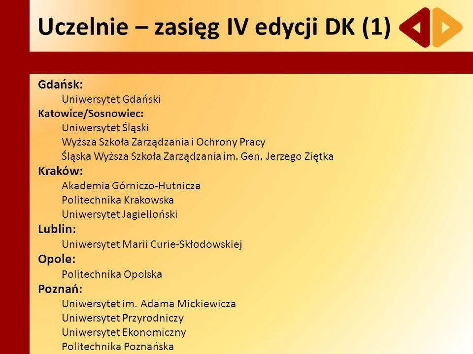 Uczelnie – zasięg IV edycji DK (1) Gdańsk: Uniwersytet Gdański Katowice/Sosnowiec: Uniwersytet Śląski Wyższa Szkoła Zarządzania i Ochrony Pracy Śląska