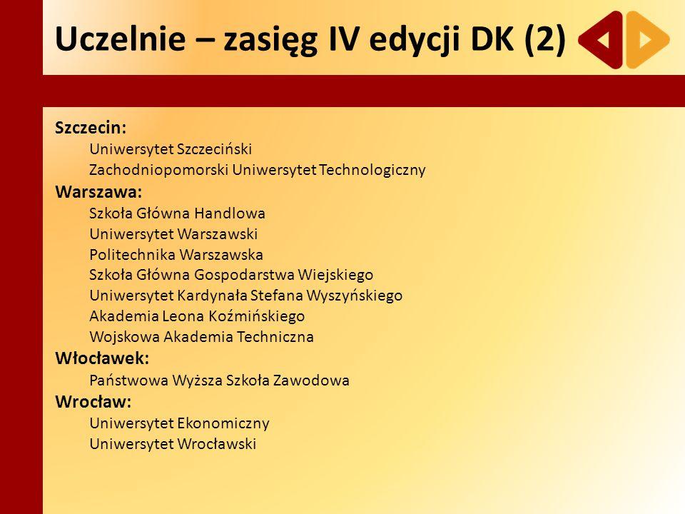 Uczelnie – zasięg IV edycji DK (2) Szczecin: Uniwersytet Szczeciński Zachodniopomorski Uniwersytet Technologiczny Warszawa: Szkoła Główna Handlowa Uni