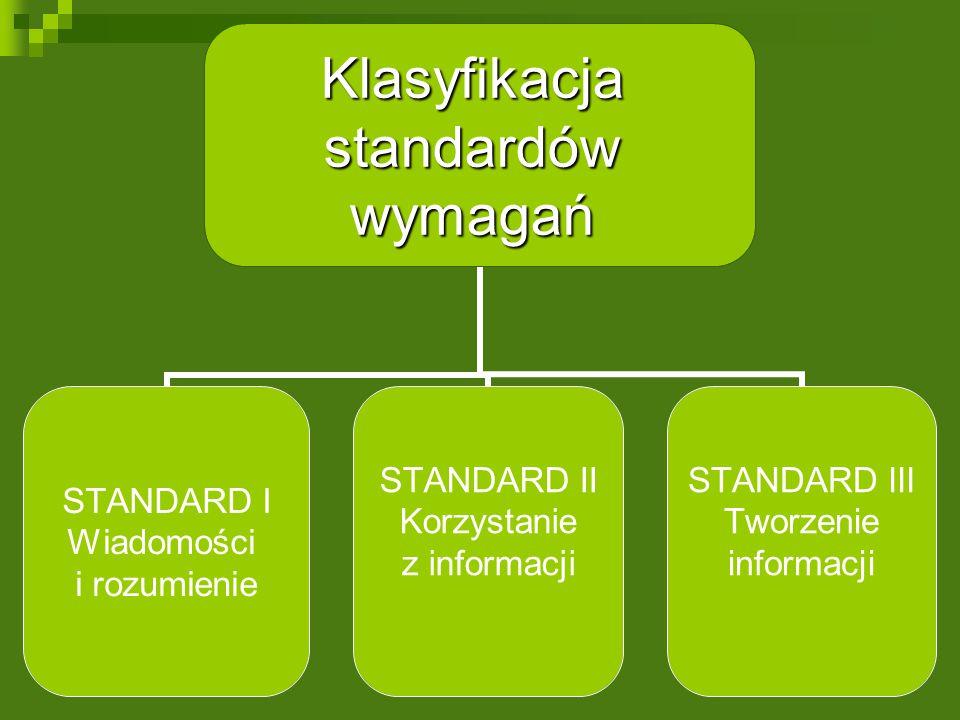 Klasyfikacjastandardówwymagań STANDARD I Wiadomości i rozumienie STANDARD II Korzystanie z informacji STANDARD III Tworzenie informacji