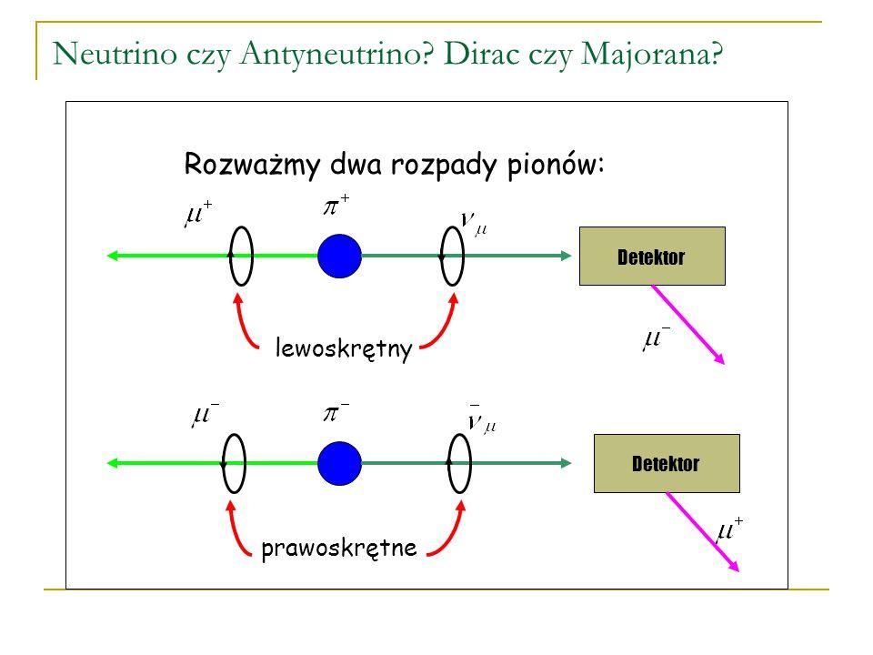 Trzy rodzaje neutrin n p 1897r 1956r Neutrino elektronowe n p 1936r 1962r Neutrino mionowe n p 1977r 2000r Neutrino tauonowe Tauon jest około 18 razy