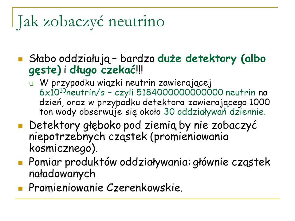Źródło Neutrin Neutrina ze źródeł naturalnych  Neutrina związane z promieniowaniem kosmicznym (od małych do dużych energii).  Neutrina pochodzące z