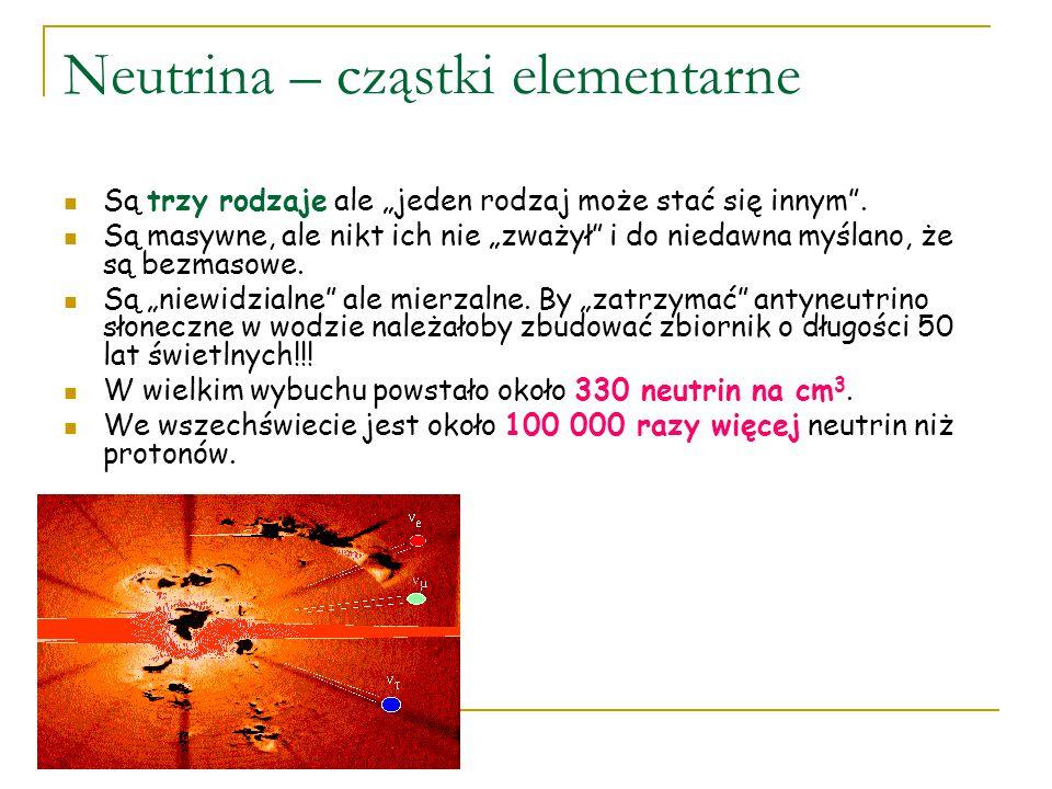 """Neutrina – cząstki elementarne Są trzy rodzaje ale """"jeden rodzaj może stać się innym ."""