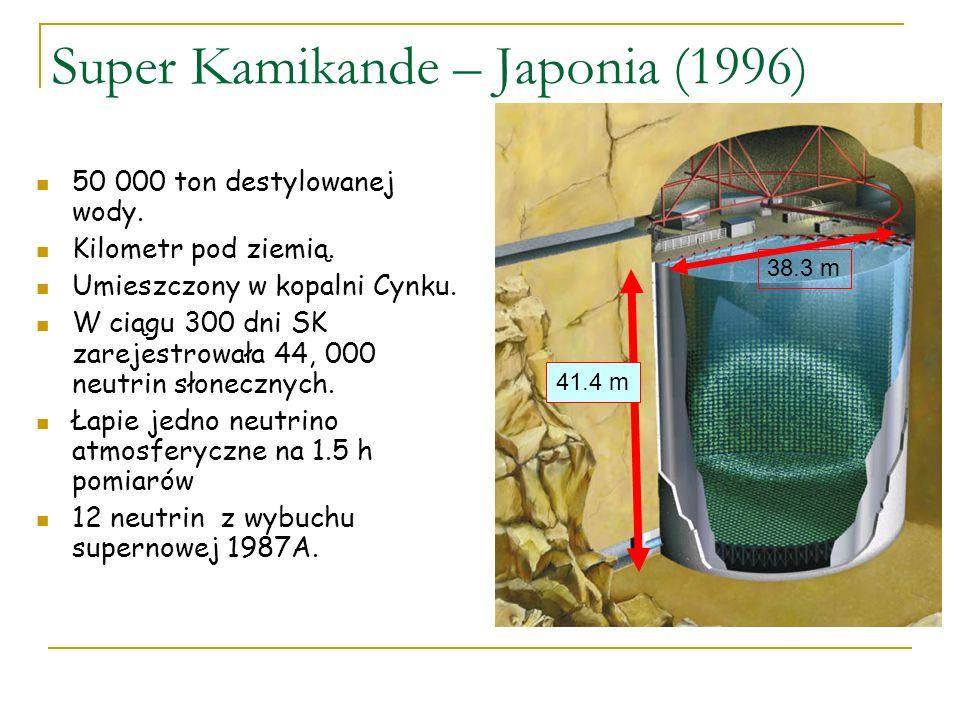 Super Kamiokande Czyli jak rozwiązano anomalię neutrin atmosferycznych...