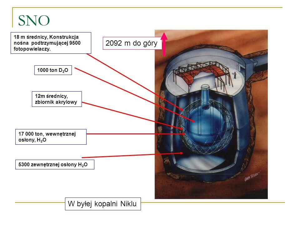 SNO - Sudbury Neutrino Observatory Czyli ostatni brakujący element w rozwiązaniu problemu neutrin słonecznych...