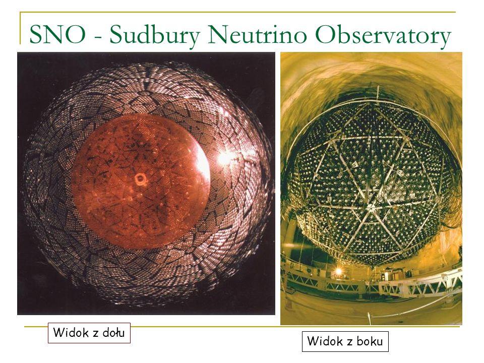 SNO 18 m średnicy, Konstrukcja nośna podtrzymującej 9500 fotopowielaczy. 2092 m do góry 1000 ton D 2 O12m średnicy, zbiornik akrylowy 17 000 ton, wewn