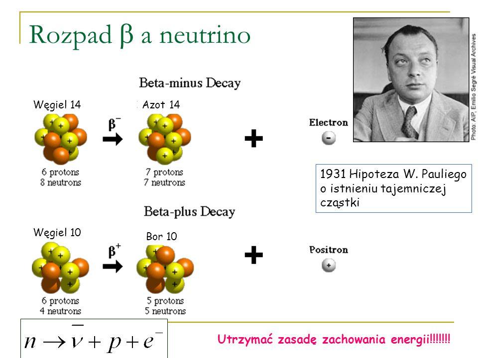 Węgiel 14Azot 14 Bor 10 Węgiel 10 Rozpad  a neutrino Utrzymać zasadę zachowania energii!!!!!!.