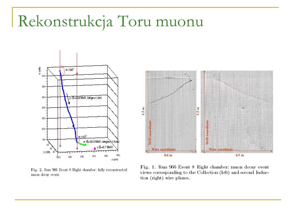 Ciekły ArgonCollectionInduction Tutaj podstawą nie jest efekt Czerenkowa! A jonizacja! Eksperyment będzie mierzył nie tylko niedobór neutrin, ale takż