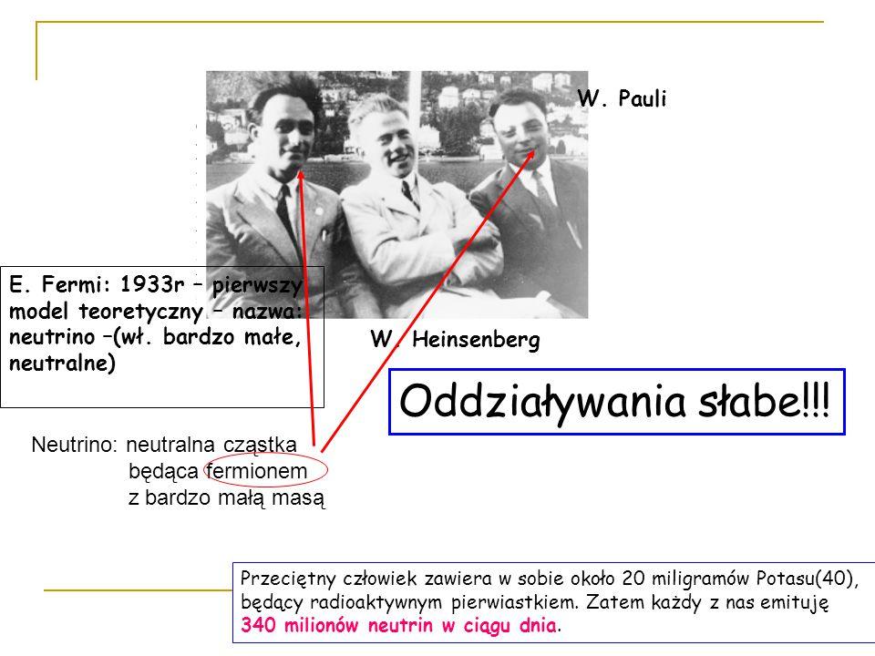 E.Fermi: 1933r – pierwszy model teoretyczny – nazwa: neutrino –(wł.