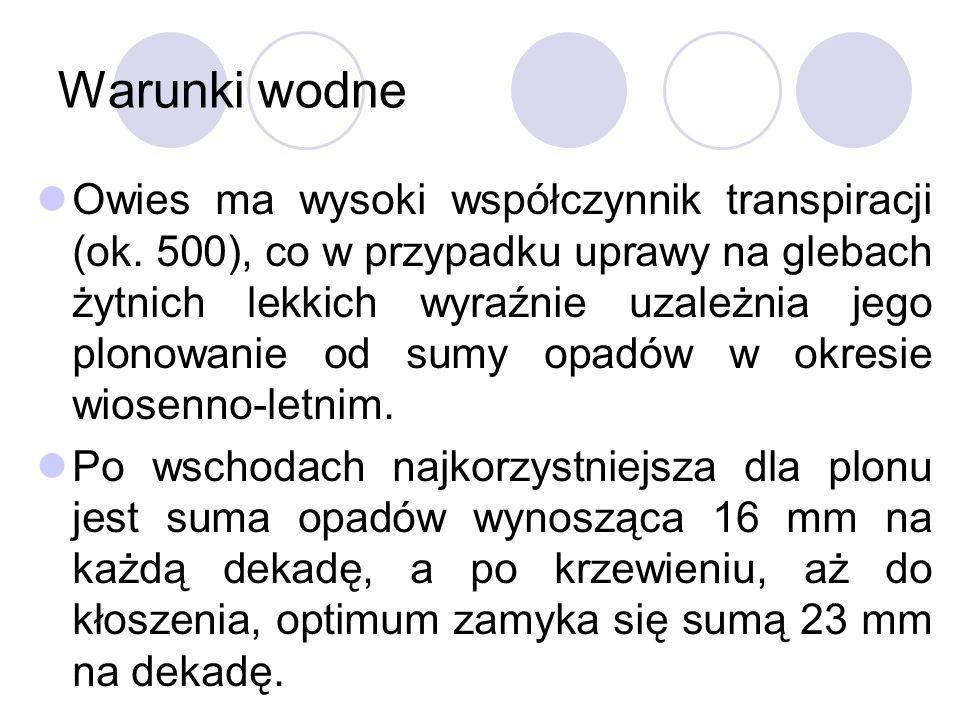 Warunki wodne Owies ma wysoki współczynnik transpiracji (ok.