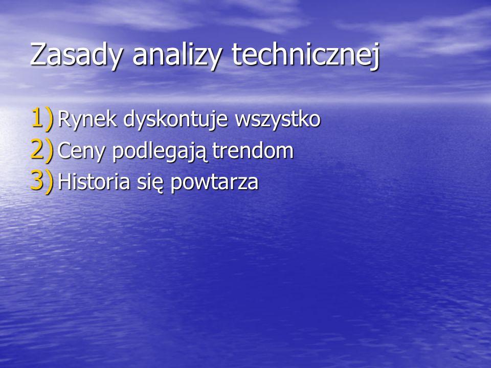 Zasady analizy technicznej 1) Rynek dyskontuje wszystko 2) Ceny podlegają trendom 3) Historia się powtarza